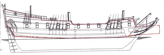 Расчёт борта для модели фрегата Пётр и Павел