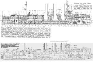 Буклет крейсера Аврора, Форзац.