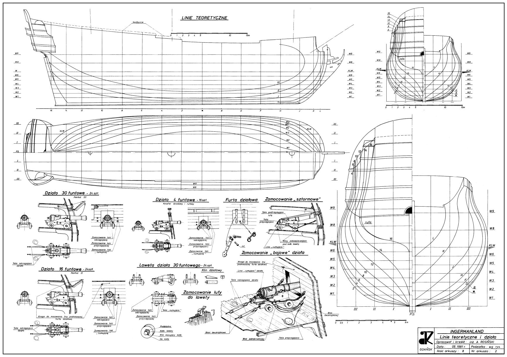 Чертежи кораблей из фанеры своими руками: видео-инструкция, корабельная 69