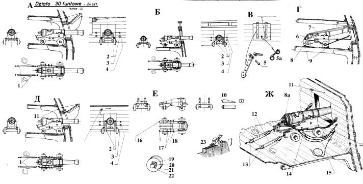 Артиллерийское вооружение корабля Ингерманланд