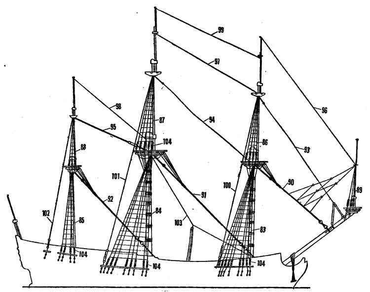 Стоячий такелаж линейного корабля Ингерманланд