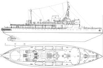 Модель ледокола Красин