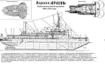 Модель ледокола Красин2