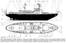 Модель ледокола Ленин2