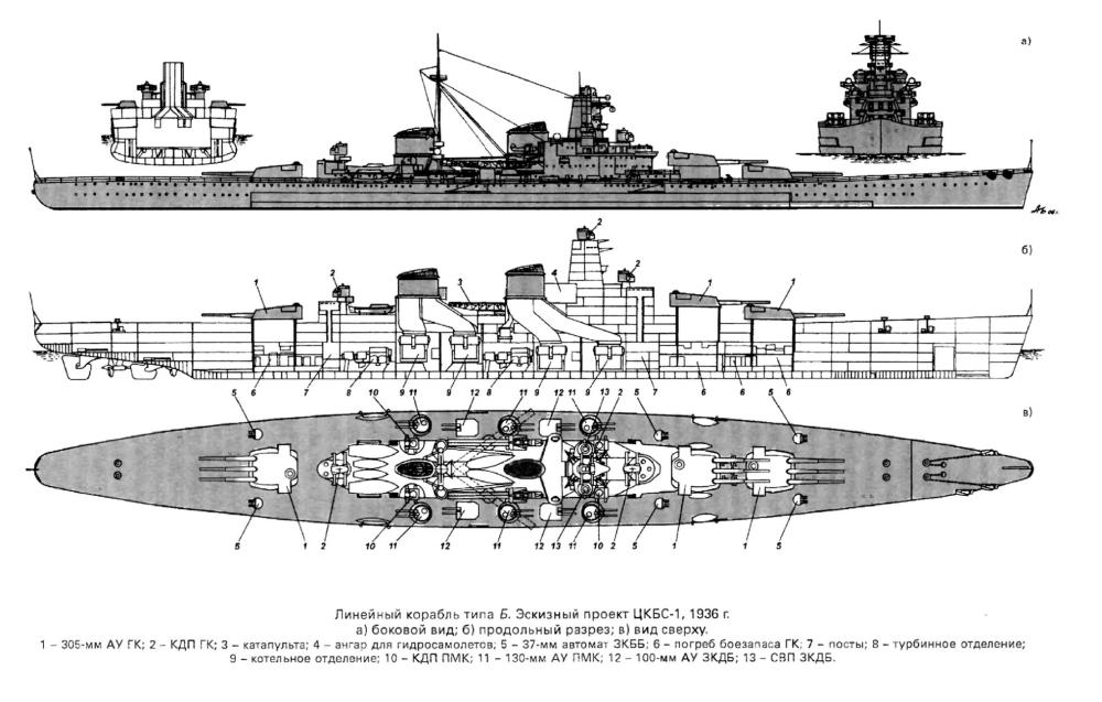 Модель корабля Советский Союз, схема 1936-3.