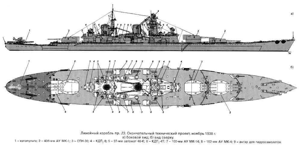 Модель линкора Советский Союз, схема 1938-2.