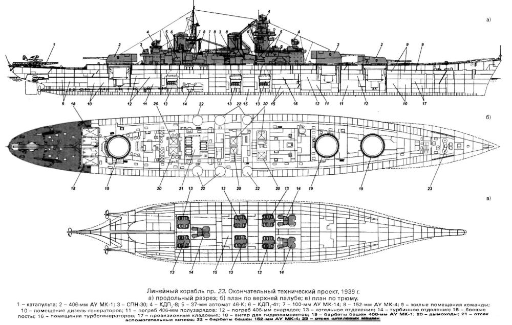 Модель корабля Советский Союз, эскиз 1939-1.
