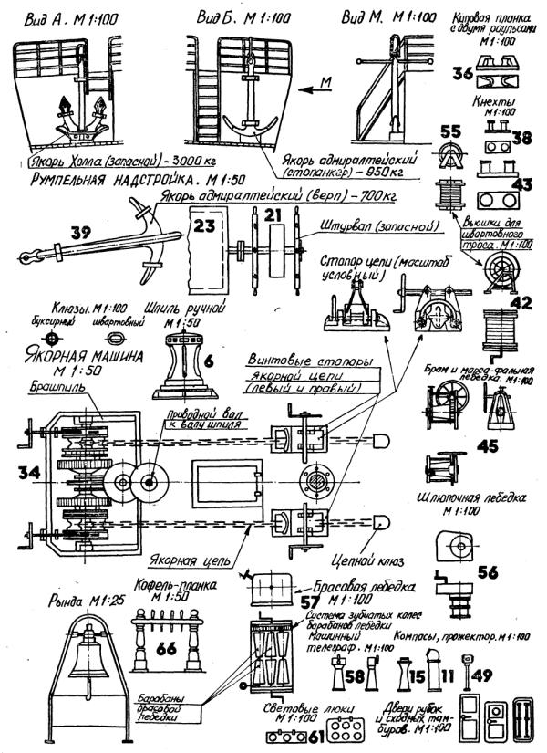 Барк Крузенштерн. Узлы и механизмы.