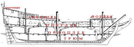 http://www.miniflot.ru/masterroom/pictures/61.jpg