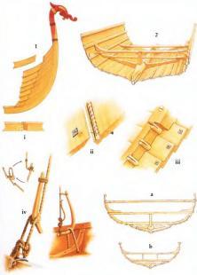 Клинкерная обшивка корпуса корабля