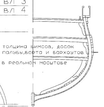обшивка в стык корпуса парусника