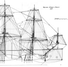 Чертёж корабля Пётр и Павел, общий вид, нос