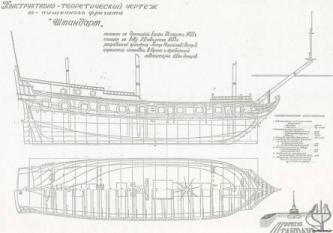 Конструктивный чертёж фрегата Штандарт
