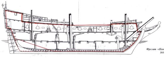 Профиль килевой рамы корабля Пётр и Павел