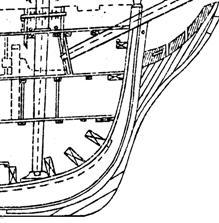 схема форштевня модели корабя
